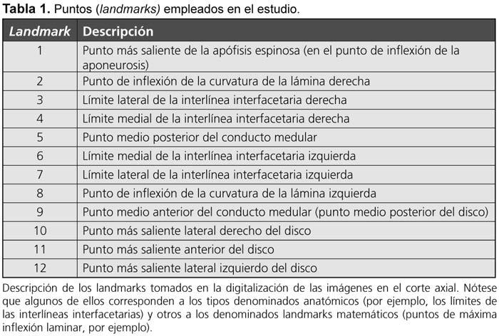 Heterogeneous definition statistics of sexual immorality