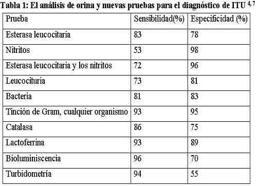 acido urico alto o que pode comer acido urico w acido urico en sangre sintomas