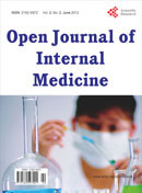 Open Journal of Internal Medicine